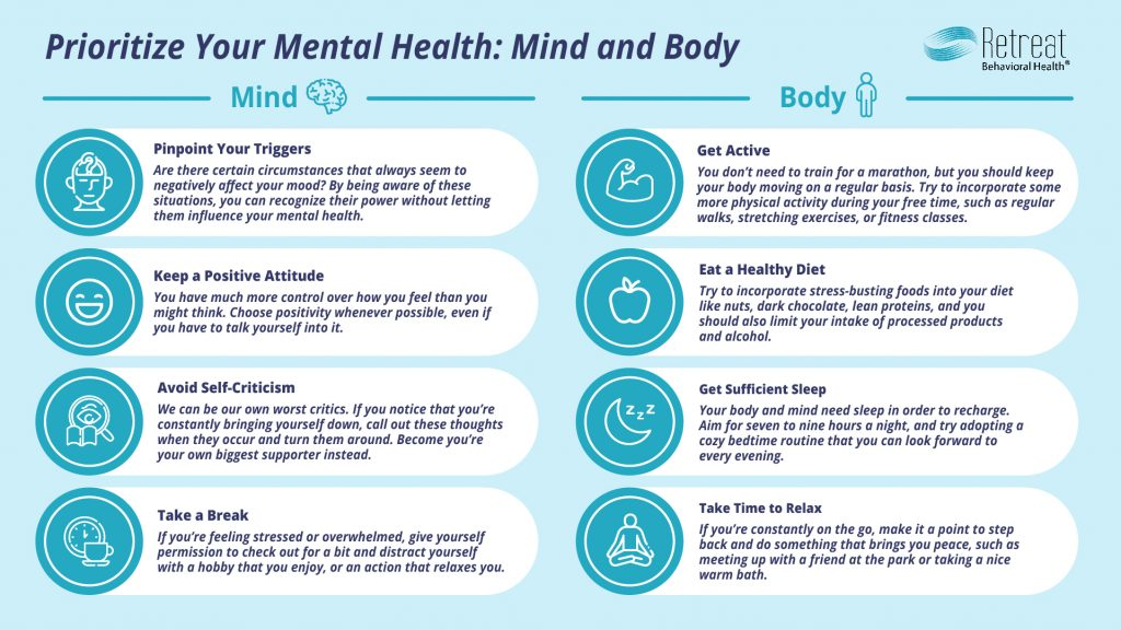mental health awareness month infographic